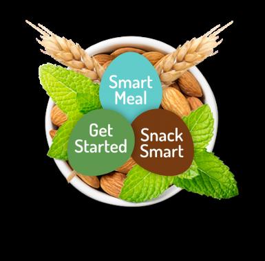 """Illustraatio: Kuvassa tekstit """"Smart Meal"""", """"Get Startet"""" ja """"Snack Smart"""", jotka ovat Nutrilettin tuotekategorioita."""
